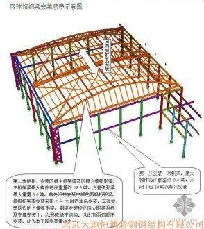 【2图】发展钢结构工程房屋是考虑什么因素天地恒通