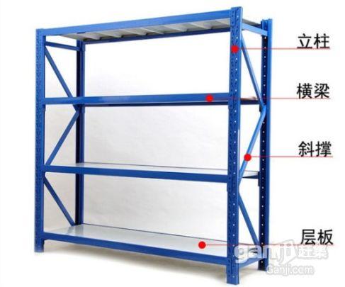 厂房仓库货架 专业生产各种仓库货架 中型仓库货架-图(1)