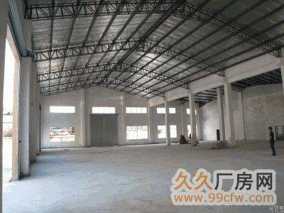 渤海十八路长江五路实习民营工业园出租-图(1)