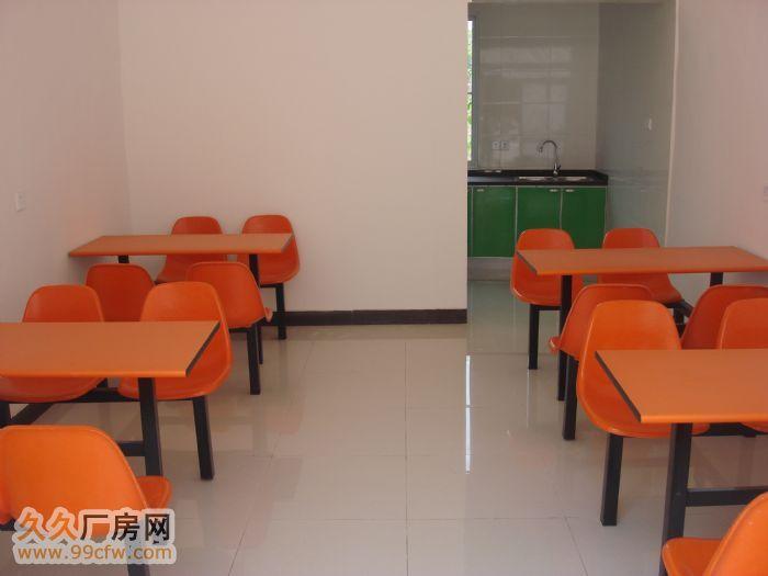 安庆大观区独门大院3500㎡厂房寻租或合作开发-图(8)