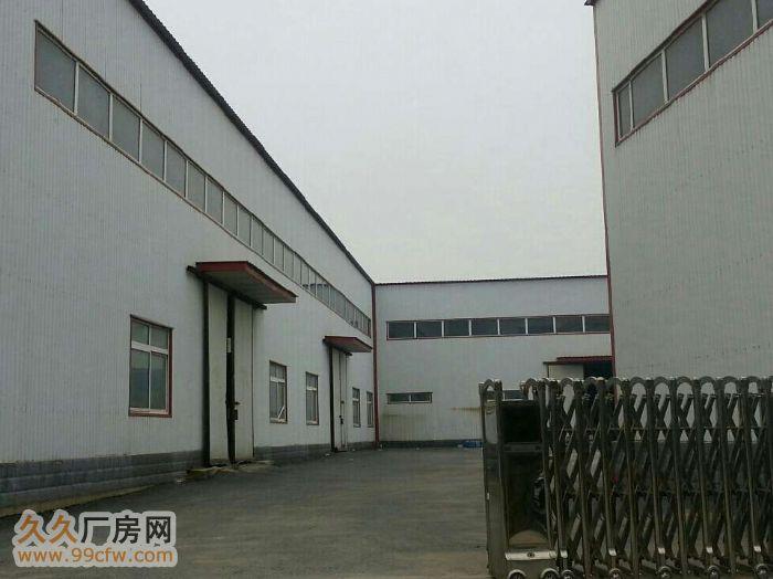 出租2000㎡厂房及三层精装办公楼的独立院儿-图(1)