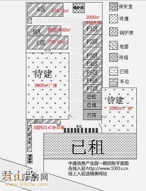 枣庄厂房,仓库,办公楼出租含设备自定义选择—中盛信息产业园-图(1)
