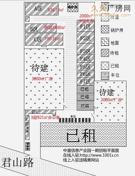 枣庄厂房,仓库,办公出租−枣庄中盛信息产业园-图(1)