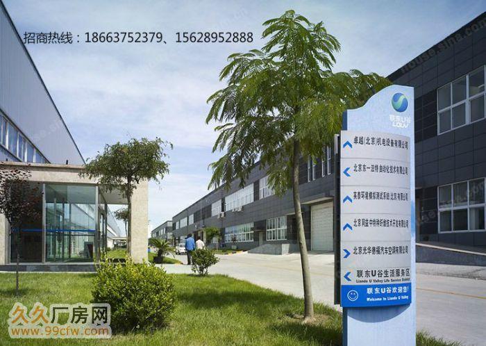 工业园区银行按揭办公楼、独栋办公楼、仓库出售-图(3)