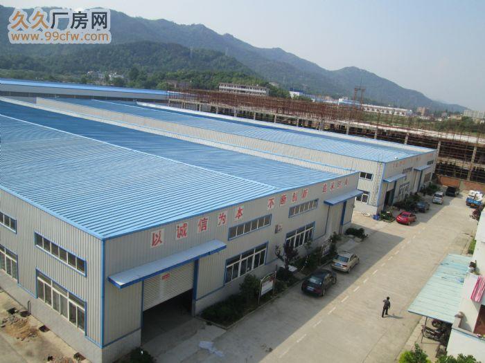 98亩标准工业厂房任你选用,38亩在建厂房可适应性配套-图(1)