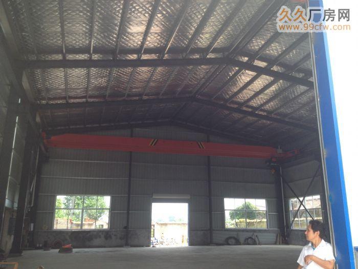 新建标准厂房自带行车-图(1)