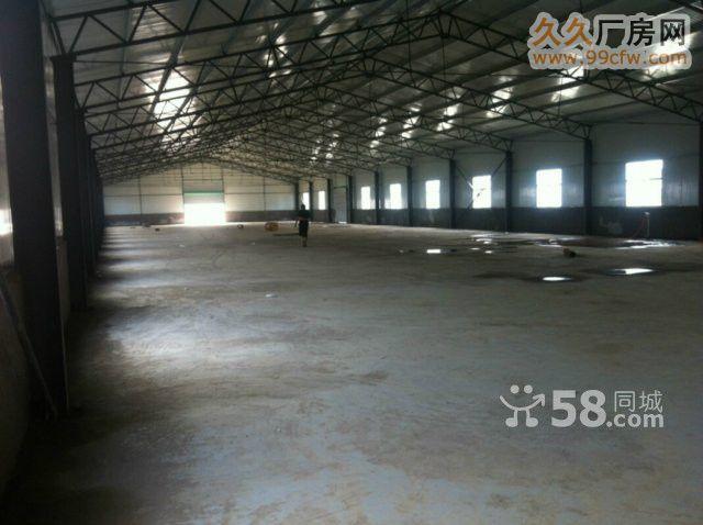 安阳市文峰区厂房/仓库/场地/出租-图(1)
