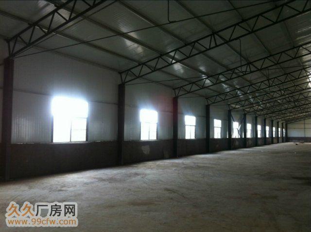 安阳市文峰区厂房/仓库/场地/出租-图(6)
