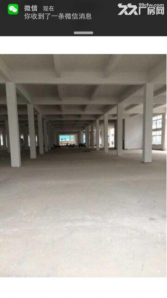 安徽省蚌埠市怀远县工业园-图(3)