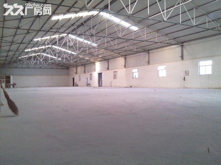 1600平米高标准独立厂院出租-图(1)