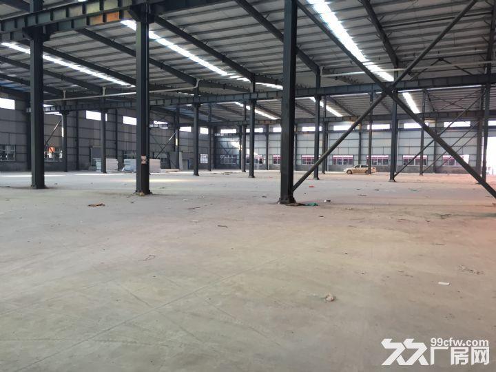 钢架结构厂房,15元/平米/月-图(1)