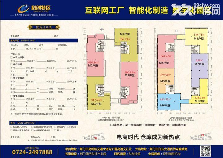 全新标准厂房租售荆门团结科技产业园-图(1)