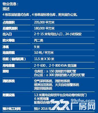 苏州高新区4000−20000平方米物流仓库出租-图(2)