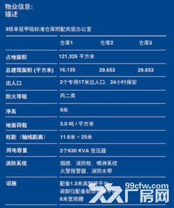 武汉汉南5000−30000平方米高标仓库出租-图(2)