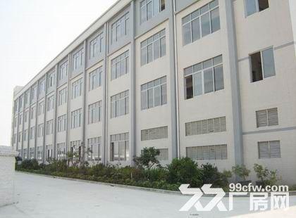 洛阳标准厂房出租售,配套设置齐全,位置优越▲▽¤▲▽¤▲▽¤-图(1)