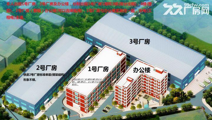 龙里千家卡空港经济产业园B区H3~H5出租2号标准新厂房-图(1)
