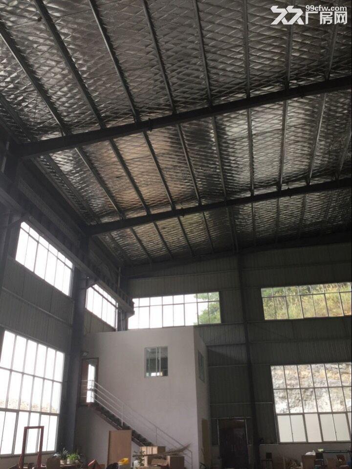 龙里千家卡空港经济产业园B区H3~H5出租2号标准新厂房-图(7)