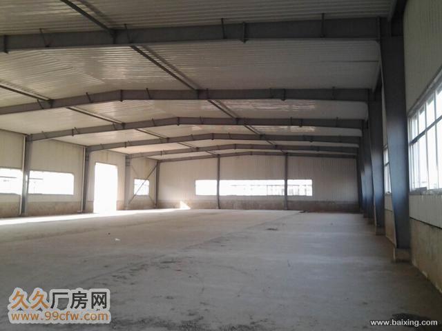 菏泽高新产业区专业厂房、仓储、孵化器、办公楼火爆招商-图(5)