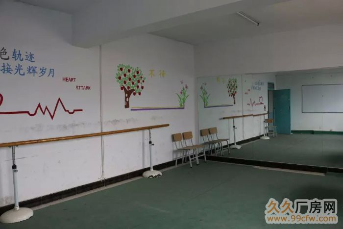 安宁区办学办公场地出租-图(3)