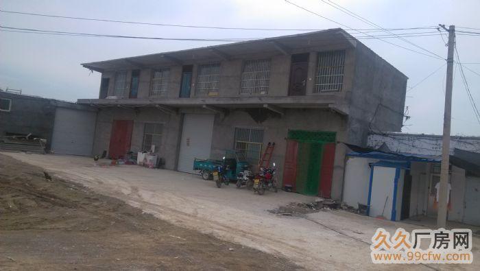 出租厂房、大院、仓库-图(2)