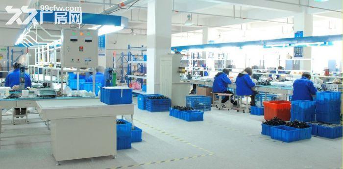 西安工业企业总部出租/出售/整售均可-图(1)