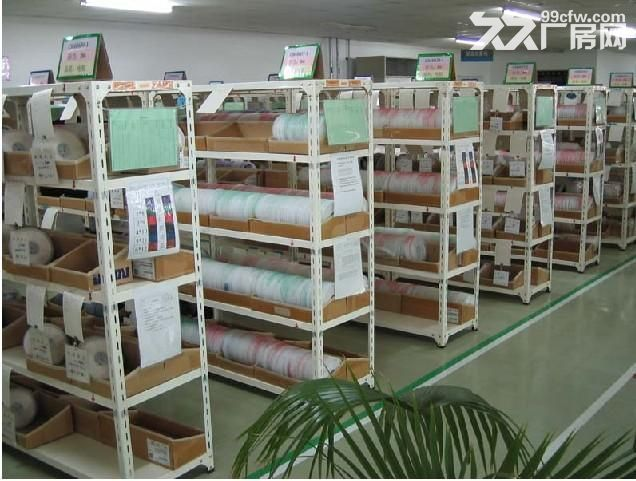 上海小面积仓库出租۞30平米起租۞仓储全托管、外包-图(3)