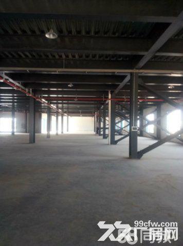 星沙产业基地68新建标准厂房68隆重招商