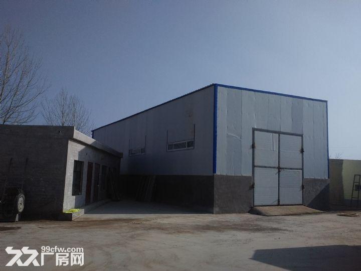 王岘独门独院厂库房出租-图(3)