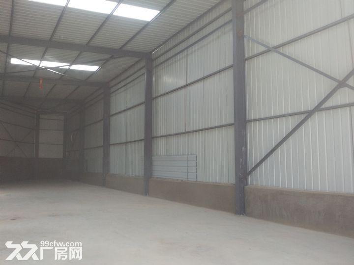 王岘独门独院厂库房出租-图(4)