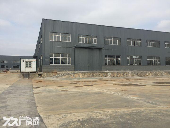 中铁物流集团贵阳夏云仓储园仓库出租-图(4)