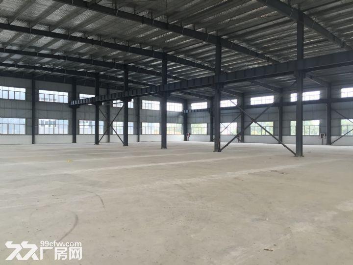 中铁物流集团贵阳夏云仓储园仓库出租-图(6)