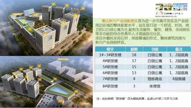 百万平米恢宏建筑群多元的链式产业聚集地-图(1)