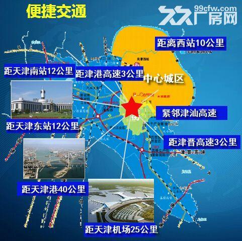 天津外环旁5亩−50亩50年土地出售-图(1)
