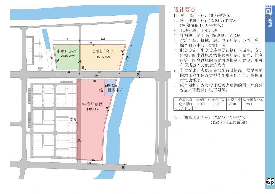 苏高新园区各类厂房500-6000平/可租可售可分割-图(1)