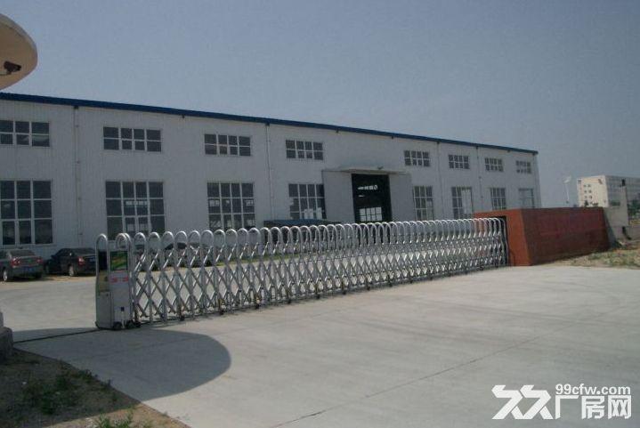 新建标准工业厂房出租-图(1)