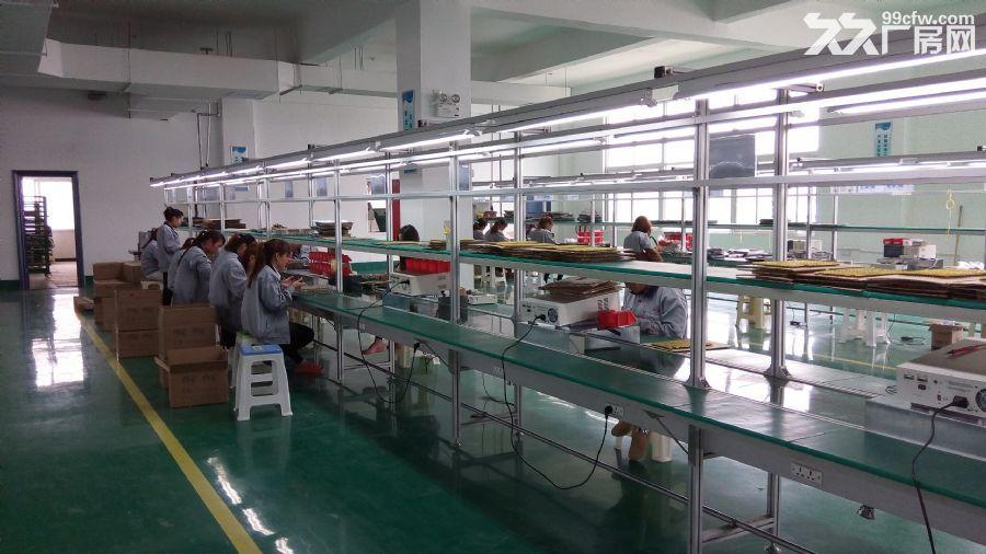 濮阳高新区厂房出租紧邻大广高速京港奥高速-图(4)