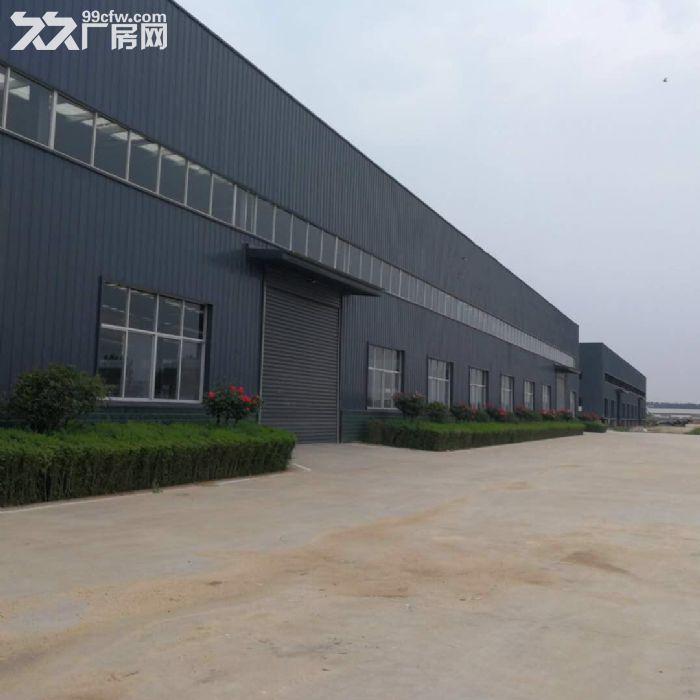 汝南县工业园区厂房出租-图(1)
