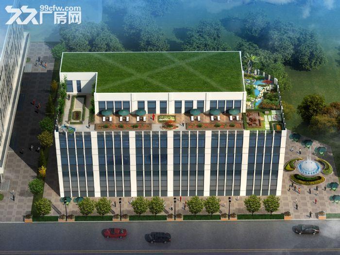 天津西青外环园区5亩−10亩工业地定制庭院式厂房办公楼出售-图(1)