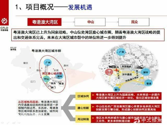 粤港澳大湾区国家战略资源绿色通道66000亩可分割投资5000万起-图(3)