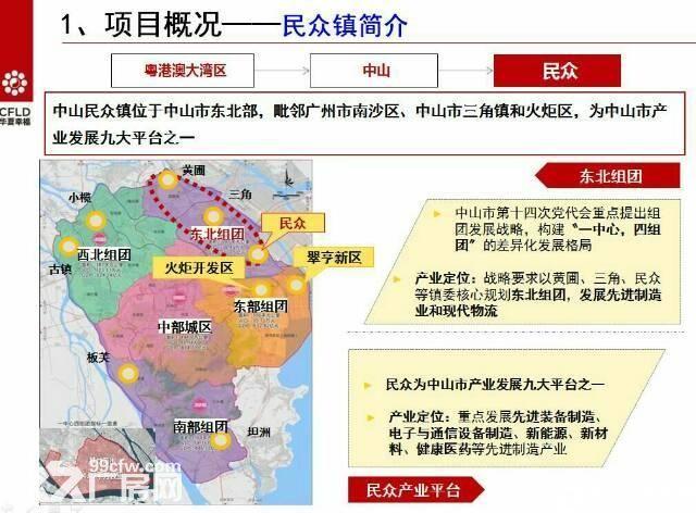 粤港澳大湾区国家战略资源绿色通道66000亩可分割投资5000万起-图(2)