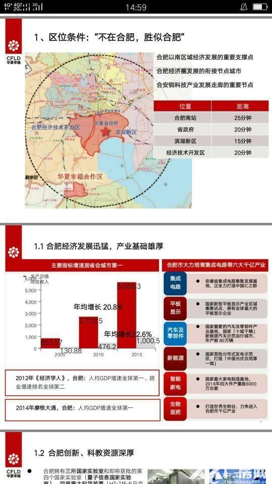 粤港澳大湾区国家战略资源绿色通道66000亩可分割投资5000万起-图(6)