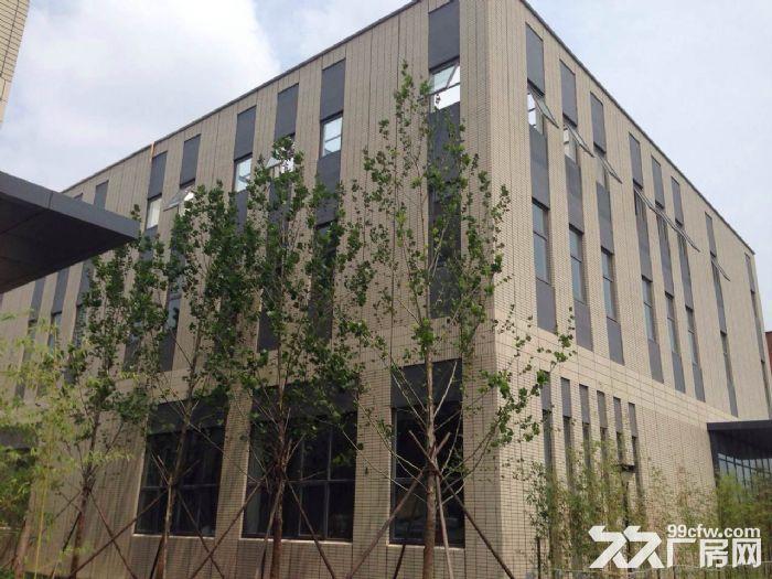 厂房租赁,固安工业园区-图(3)