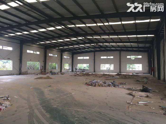 成都温江海峡科技园厂房出租-图(1)