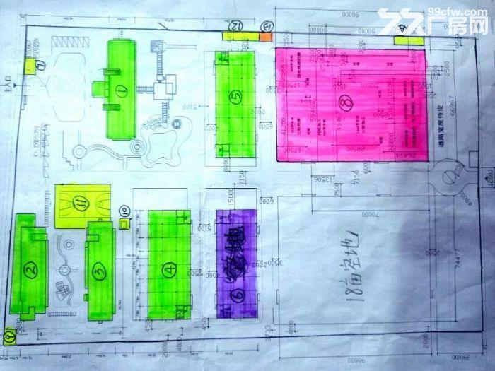 厂房土地转让出售手续齐全-图(2)