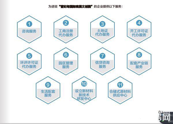 沧州周边曹妃甸一千亩工业园区地八万一亩出售代环评办照-图(4)