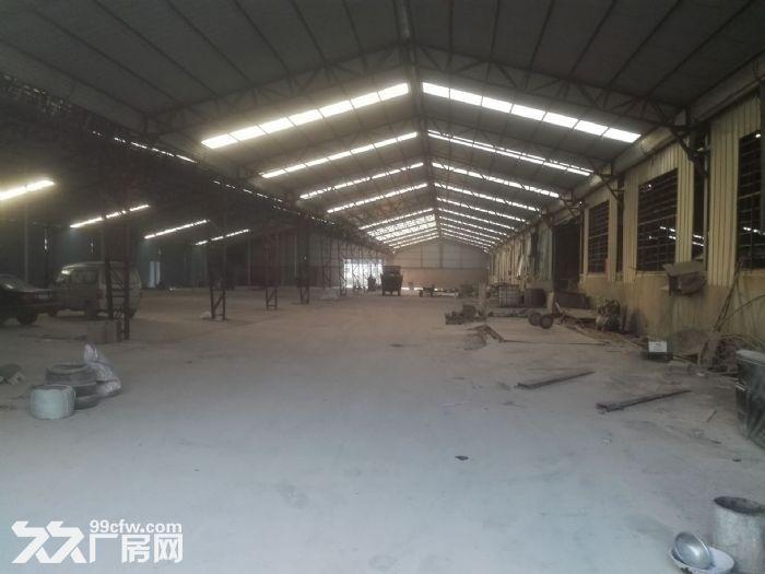 正规厂房出租易办环评-图(6)