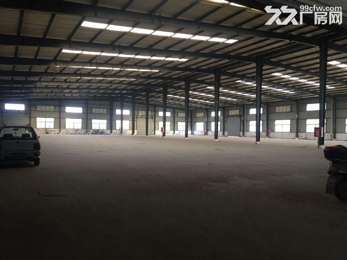 温江海峡科技园3600平米厂房出租-图(1)