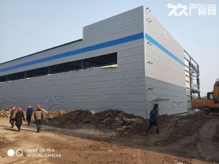 《轻钢平层独栋厂房》《2000至8000平米》准现房-图(1)