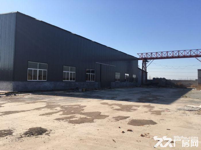 张店区科技工业园以北建设用地全新厂房出租或转让,可单租-图(1)