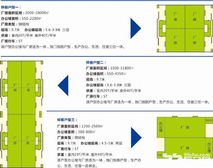 正规工业园区标准厂房大小均有环评无忧-图(4)